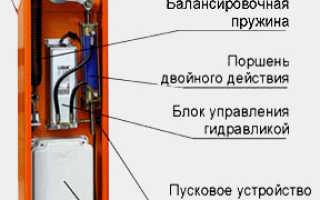 Техническое обслуживание и ремонт автоматических шлагбаумов