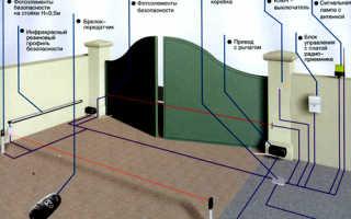 Ремонт и техническое обслуживание распашных ворот