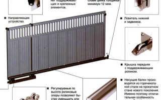 Установка и монтаж автоматических распашных и откатных ворот