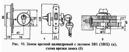 Схема врезки замка в калитку