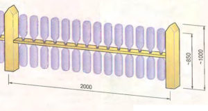 Схема забора из пластиковых бутылок