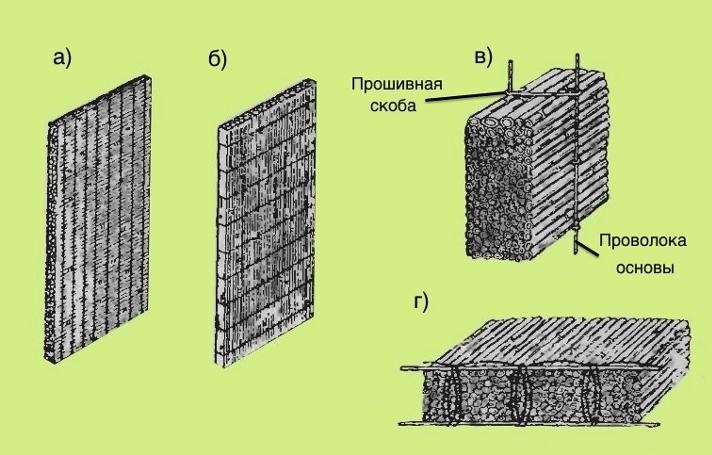 Схема обвязки камыша проволкой