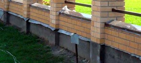 бетонный ленточный фундамент