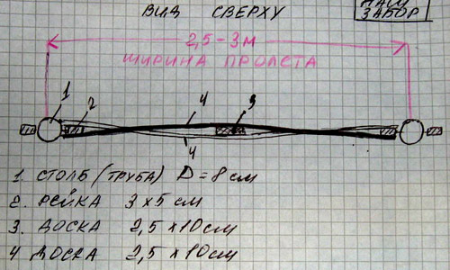 чертеж плетенки из досок
