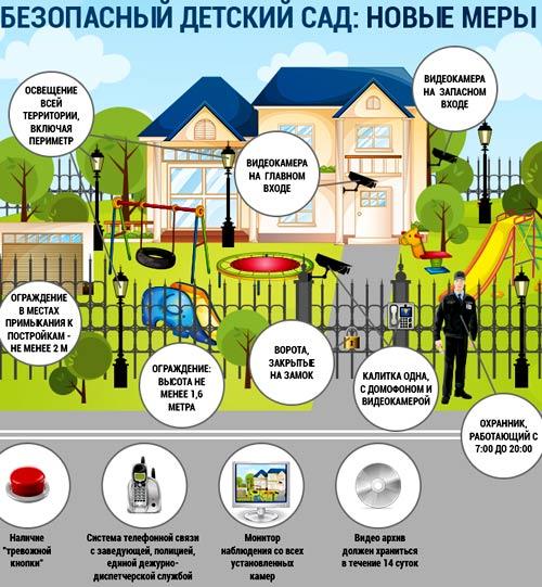 детский сад забор