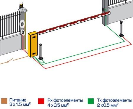 электромеханический шлагбаум