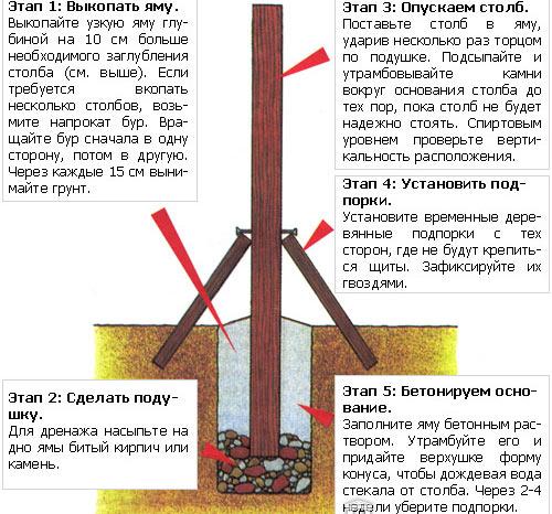 установка столбиков