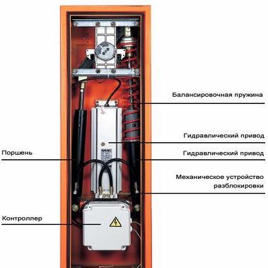 гидравлический шлагбаум