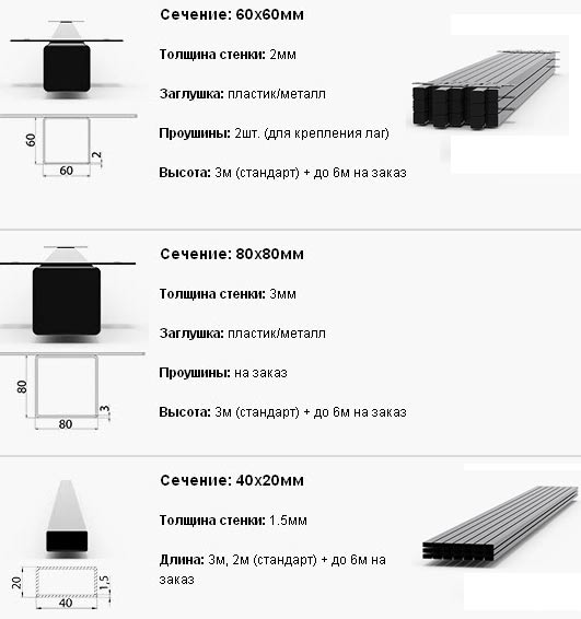 характеристики столбов