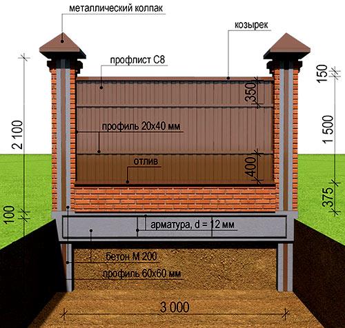 схема установки кирпичного столба