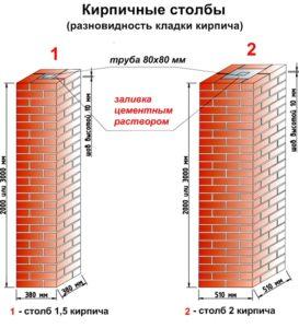 kirpichniy-stolb