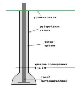 promerz1