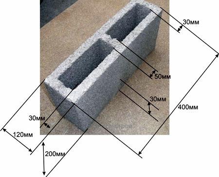 размеры камня