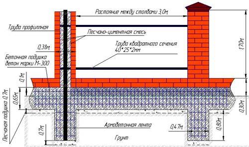 схема заборных столбиков