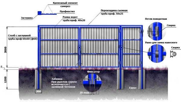 схема ворот и калитки