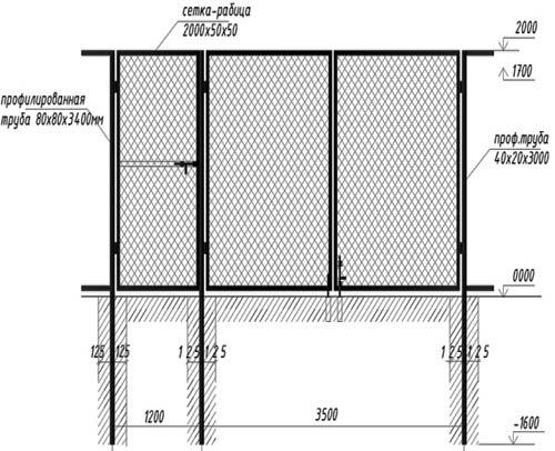 схема калитка сетка
