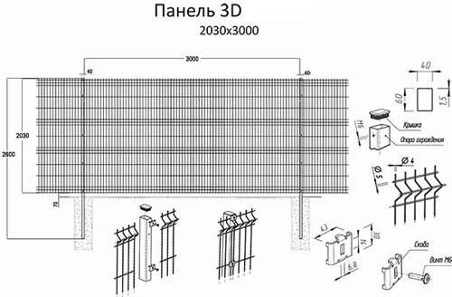 3D панель Fensys