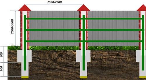 схема столбов из кирпича