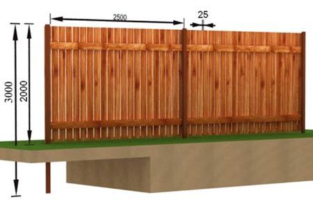 забор из бревна