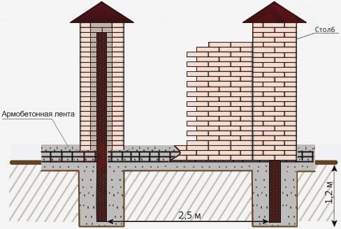 схема столба из кирпича