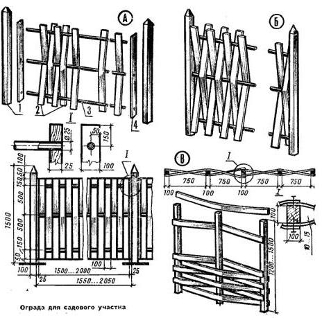 схема плетенки из досок