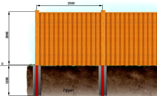 ограда Шахматка