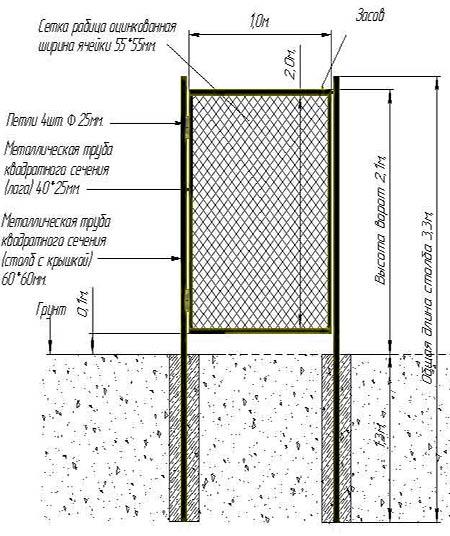 схема калитки сетка