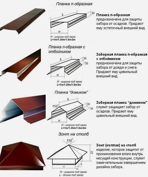 схемы колпаков
