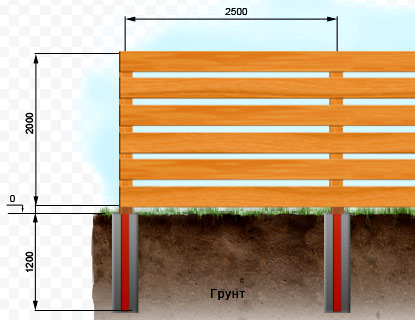 схема забора ранчо