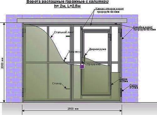 схема встроенная калитка