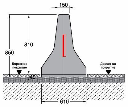 размеры дорожного ограждения