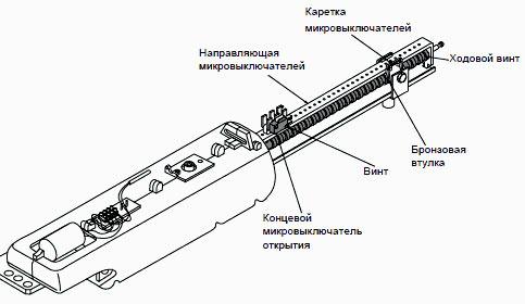 гидравлическая система для ворот