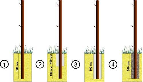 установка металлических столбов