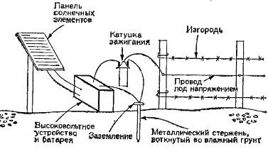 устройство электрической ограды