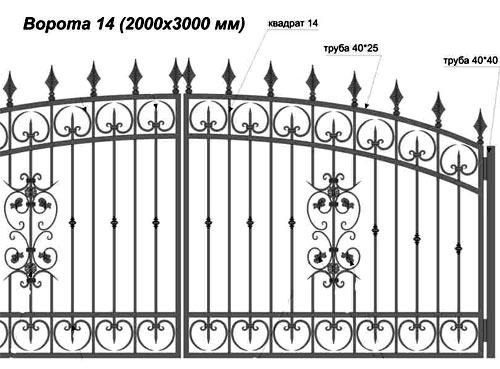 элементы кованых ворот