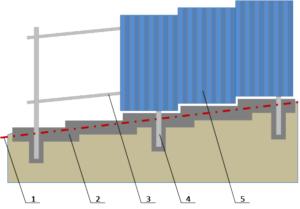 zabor-s-betonirovanym-fundamentom